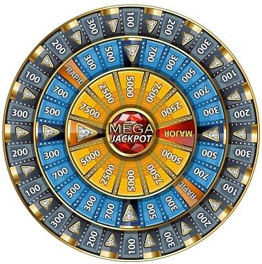 pt de casino online jackpot
